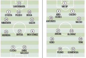 Heraldo-posible-300x203 Las posibles alineaciones de Huesca y Valladolid según la prensa - Comunio-Biwenger