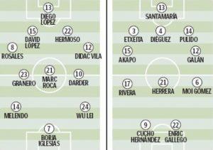 Las-posibles-alineaciones-de-Espanyol-y-Huesca-según-la-prensa2-300x211 Las posibles alineaciones de Espanyol y Huesca según la prensa - Comunio-Biwenger