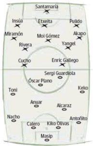 Norte-de-Castilla-posible-193x300 Las posibles alineaciones de Huesca y Valladolid según la prensa - Comunio-Biwenger