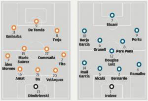 dvdvsdsdsd.-300x205 Las posibles alineaciones de Rayo y Girona según la prensa - Comunio-Biwenger