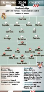 348A8DA5-975C-4F62-AB20-CBAC9EA08B82-145x300 Las posibles alineaciones del Real Madrid-Athletic según la prensa - Comunio-Biwenger