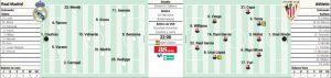 3FE3F785-6E95-41F4-ACB4-55E002681830-300x71 Las posibles alineaciones del Real Madrid-Athletic según la prensa - Comunio-Biwenger