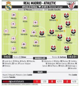 C4D98450-442D-4BC9-92DC-063CA7D10B0C-273x300 Las posibles alineaciones del Real Madrid-Athletic según la prensa - Comunio-Biwenger
